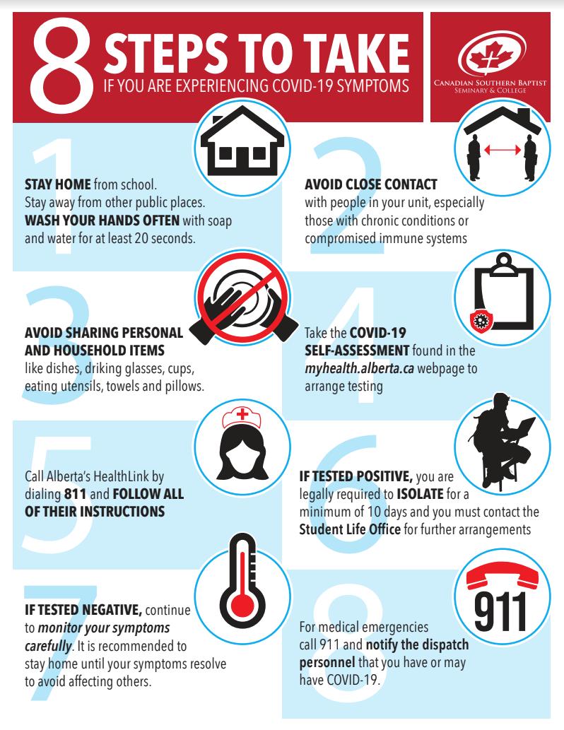 8 Steps to Take if you feel Covid 19 Symptoms